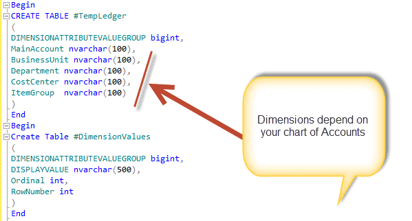 SQL for General ledger data by Dimension for building Non-AX Reports