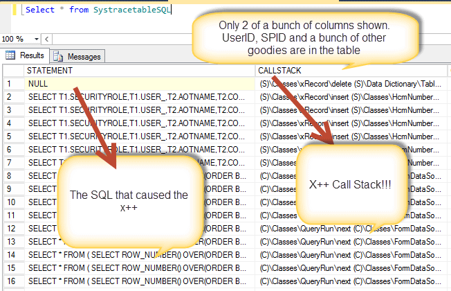 See the SQL and call stack in Dynamics AX